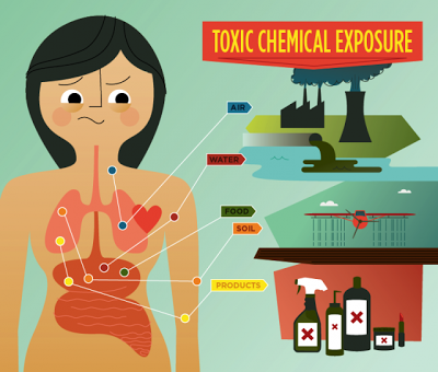 cartoon person worried about environmental toxins