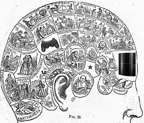 Old fashioned drawing of a map of the mind