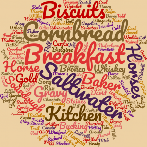 Wordcloud of artist names and song titles